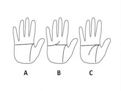 Bàn tay chữ nhất – Xem vận mệnh của người có bàn tay chữ nhất