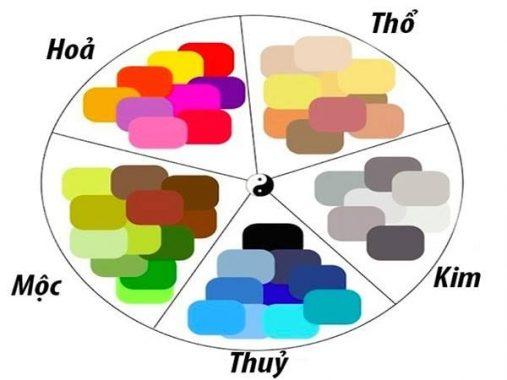 Mệnh mộc hợp màu gì – Xem màu sắc tương sinh với mệnh mộc