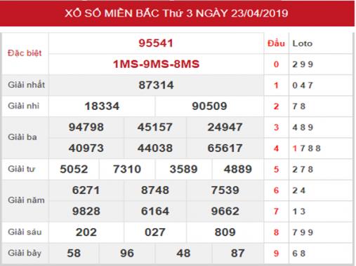 Dự đoán SXMB – Phân tích KQXSMB thứ 4 ngày 24/04/2019