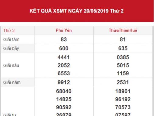 Dự đoán kết quả XSMT Vip ngày 27/05/2019