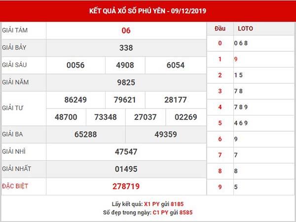 Thống kê xổ số Phú Yên thứ 2 ngày 16-12-2019