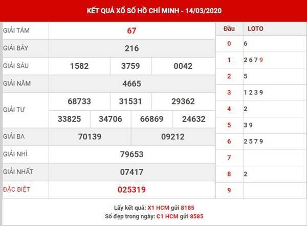 Soi cầu số đẹp xổ số Hồ Chí Minh ngày 16-3-2020