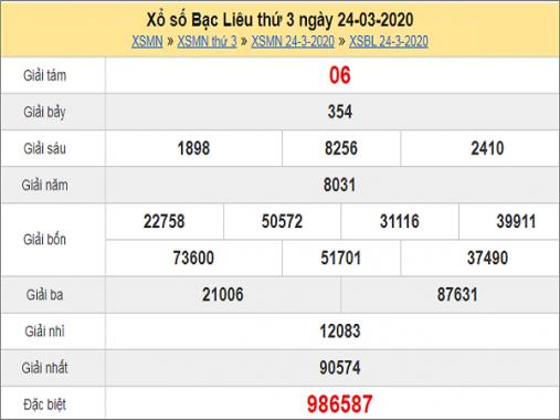 Soi cầu xổ số Bạc Liêu 31/3/2020, chốt số dự đoán kqxs hôm nay