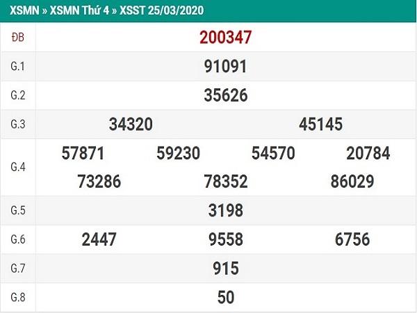 Dự đoán KQXSST- xổ số sóc trăng ngày 29/04 của chuyên gia
