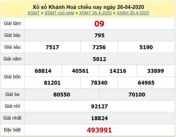 Soi cầu XSKH 29/4/2020 - KQXS Khánh Hòa thứ 4