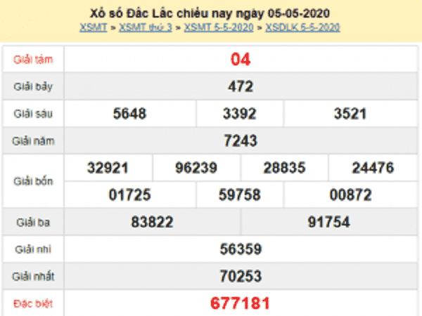 Nhận định KQXSDL- kết quả xổ số đắc lắc ngày 12/05 hôm nay