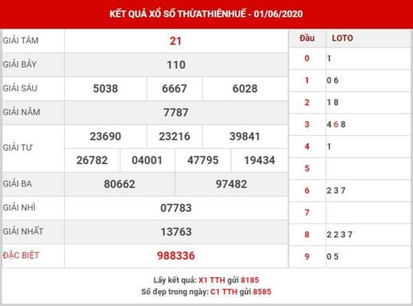 Soi cầu số đẹp XS Thừa Thiên Huế thứ 2 ngày 8-6-2020