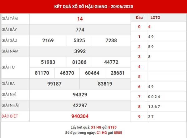 Soi cầu số đẹp XS Hậu Giang thứ 7 ngày 27-6-2020
