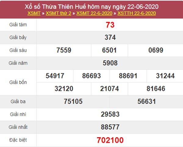 Dự đoán XSTTH 29/6/2020 - KQXS Thừa Thiên Huế thứ 2