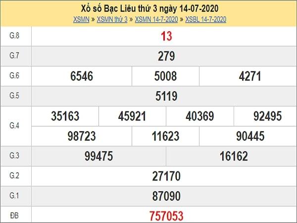 Soi cầu XSBL 21/7/2020