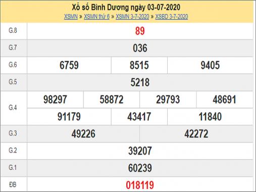 Soi cầu XSBD ngày 10/7/2020, soi cầu xổ số Bình Dương hôm nay