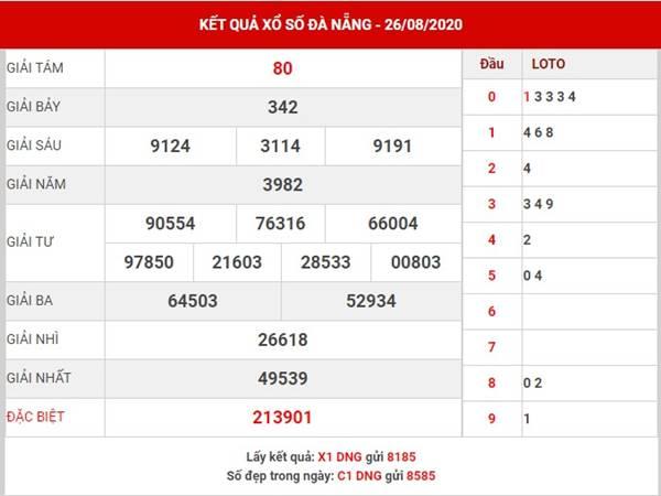 Soi cầu kết quả sổ số Đà Nẵng thứ 7 ngày 29-8-2020