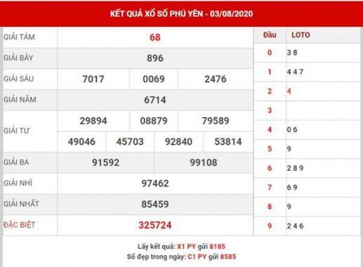 Soi cầu số đẹp XS Phú Yên thứ 2 ngày 10-8-2020