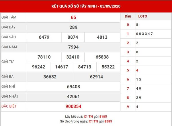 Soi cầu số đẹp Xổ Số Tây Ninh thứ 5 ngày 10-9-2020