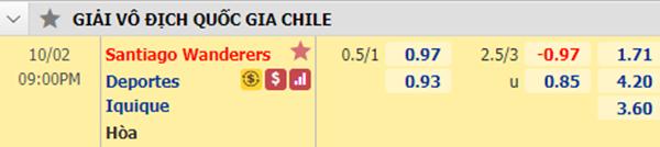 Tỷ lệ kèo giữa Santiago Wanderers vs Deportes Iquique