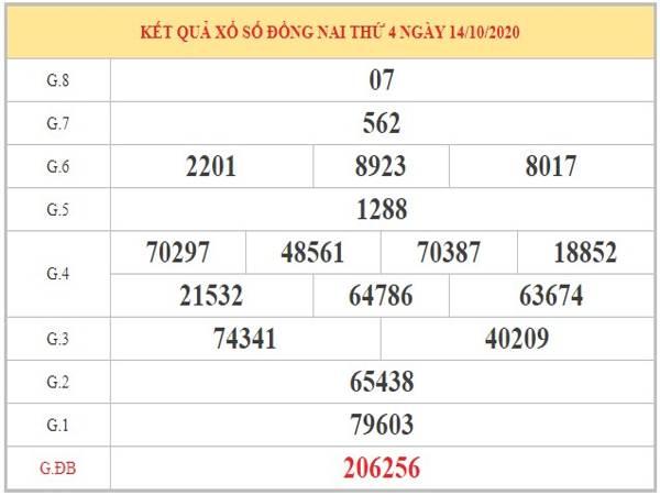 Soi cầu XSDN ngày 21/10/2020 dựa trên phân tích KQXSDN kỳ trước