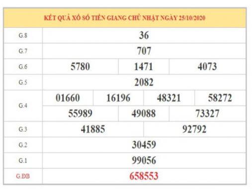 Soi cầu XSTG ngày 01/11/2020 dựa trên bảng kết quả kỳ trước