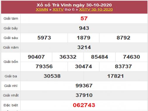 Thống kê XSTV ngày 06/11/2020- xổ số trà vinh chi tiết