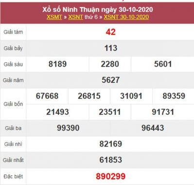 Soi cầu XSNT 6/11/2020 chốt lô số đẹp Ninh Thuận cùng cao thủ