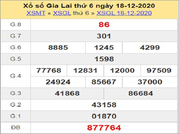 Phân tích KQXSGL ngày 25/12/2020- xổ số gia lai