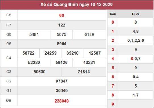 Soi cầu XSQB 17/12/2020 chốt đầu đuôi giải đặc biệt Quảng Bình