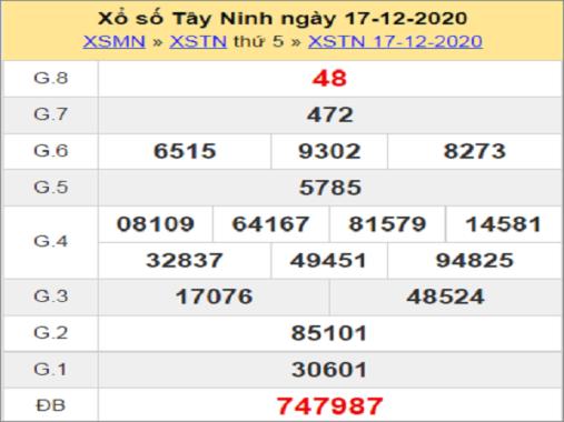 Soi cầu XSTN 24/12/2020, chốt số dự đoán xs Tây Ninh
