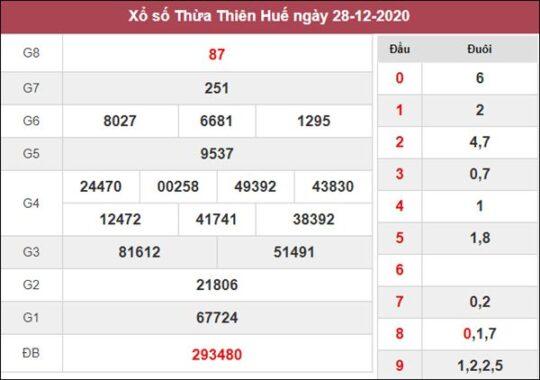 Soi cầu XSTTH 4/1/2021 xin số đề Thừa Thiên Huế thứ 2