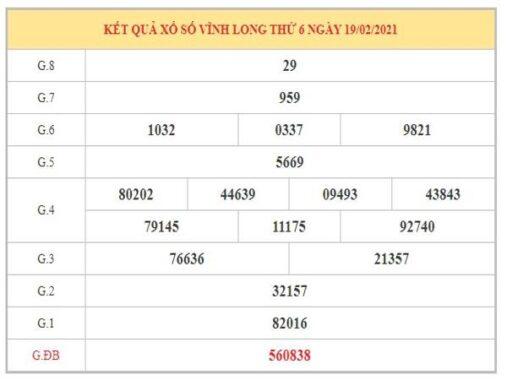 Dự đoán XSVL ngày 26/2/2021 dựa trên kết quả kỳ trước