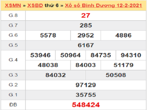 Soi cầu XSBD 19/2/2021