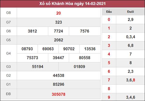 Soi cầu XSKH 17/2/2021 chốt lô VIP Khánh Hòa hôm nay
