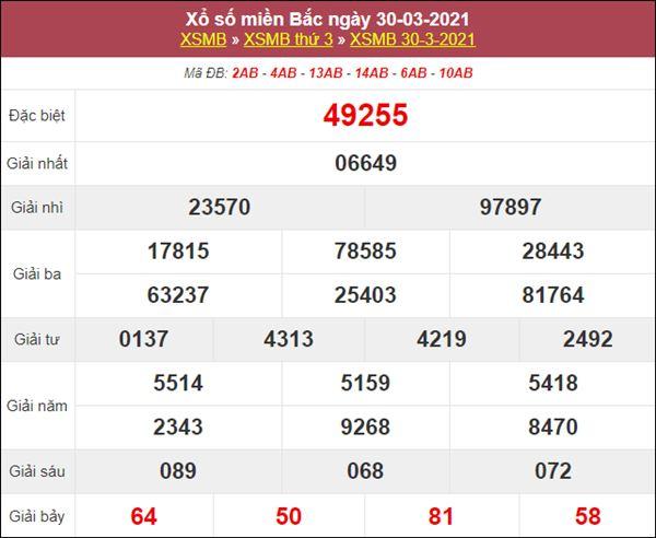 Soi cầu XSMB 31/3/2021 thứ 4 chốt lô VIP siêu chuẩn