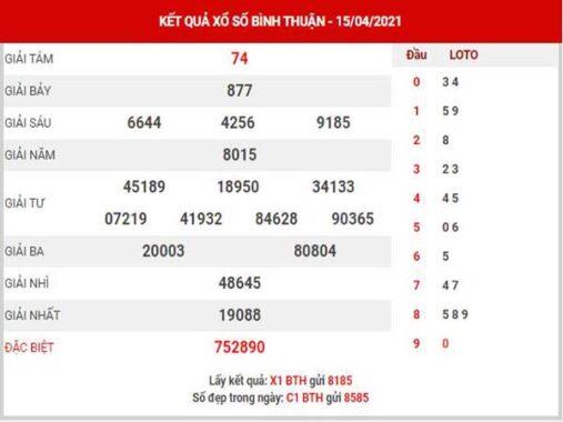 Thống kê XSBTH ngày 22/4/2021 - Thống kê xổ số Bình Thuận thứ 5