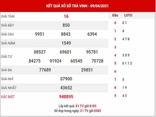 Thống kê XSTV ngày 16/4/2021 đài Trà Vinh thứ 6 hôm nay chính xác nhất