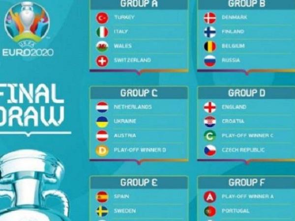 Thể thức của VCK EURO 2021 như thế nào?