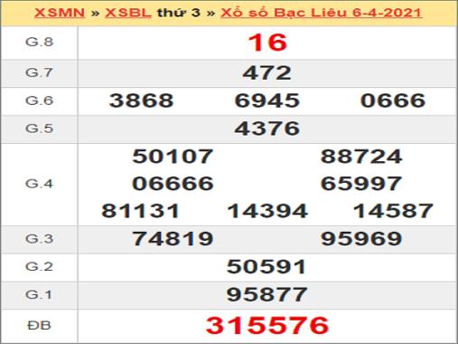 Soi cầu XSBL 13/4/2021