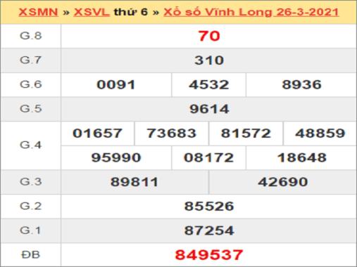 Soi cầu XSVL 2/4/2021