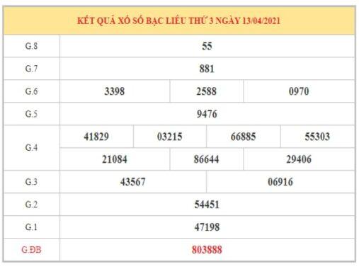 Thống kê KQXSBL ngày 20/4/2021 dựa trên kết quả kì trước