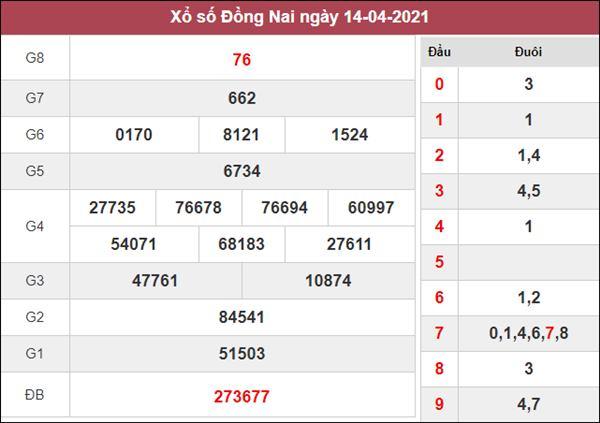 Soi cầu KQXS Đồng Nai 21/4/2021 thứ 4 cùng cao thủ