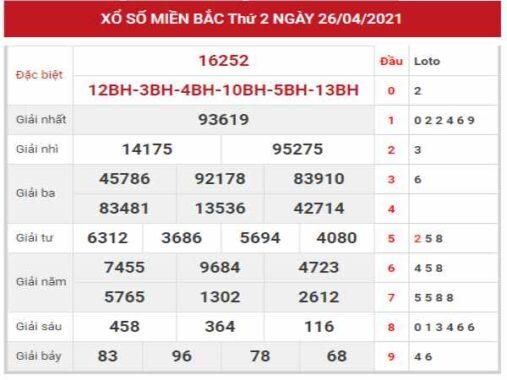 Soi cầu loto gan SXMB 27/4/2021 thứ 3 chính xác