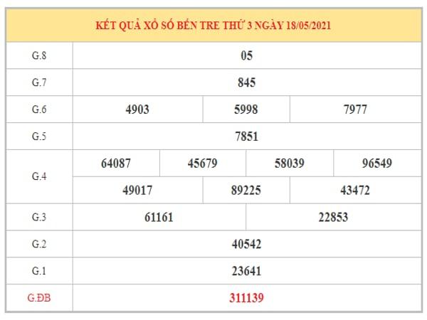 Thống kê KQXSBTR ngày 25/5/2021 dựa trên kết quả kì trước