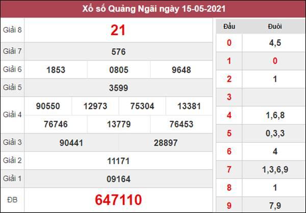 Soi cầu XSQNG 22/5/2021 chốt bạch thủ lô Quảng Ngãi