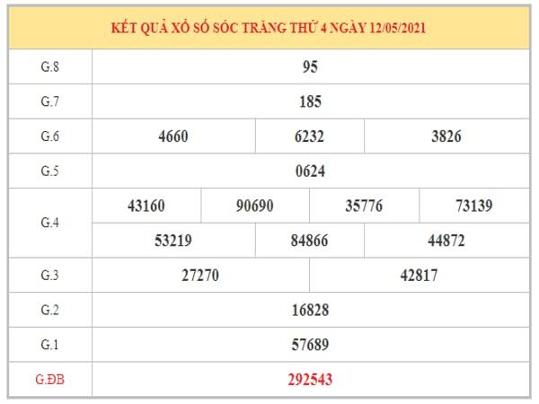 Nhận định KQXSST ngày 19/5/2021 dựa trên kết quả kì trước