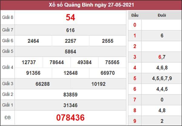 Soi cầu XSQB 3/6/2021 chốt bạch thủ lô Quảng Bình
