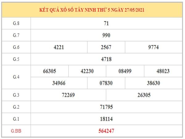 Thống kê KQXSTN ngày 3/6/2021 dựa trên kết quả kì trước