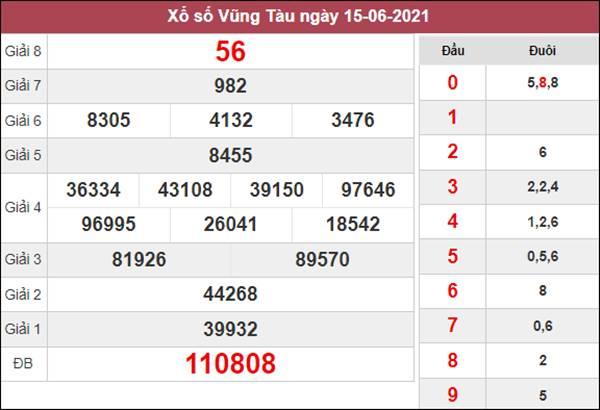 Soi cầu KQXS Vũng Tàu 22/6/2021 thứ 3 cùng cao thủ