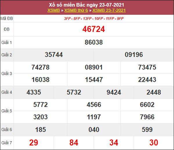 Soi cầu XSMB 24/7/2021 thứ 7 chốt loto VIP miền Bắc