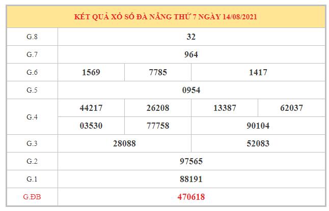 Thống kê KQXSDNG ngày 18/8/2021 dựa trên kết quả kì trước
