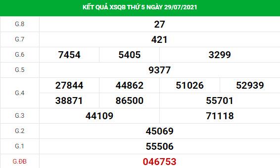 Soi cầu XS Quảng Bình chính xác thứ 5 ngày 05/08/2021
