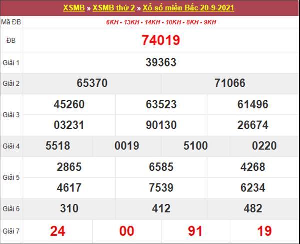 Soi cầu XSMB 21/9/2021 chốt cặp số vàng chiều tối nay